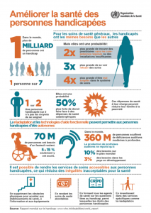 WHO Infographic FR