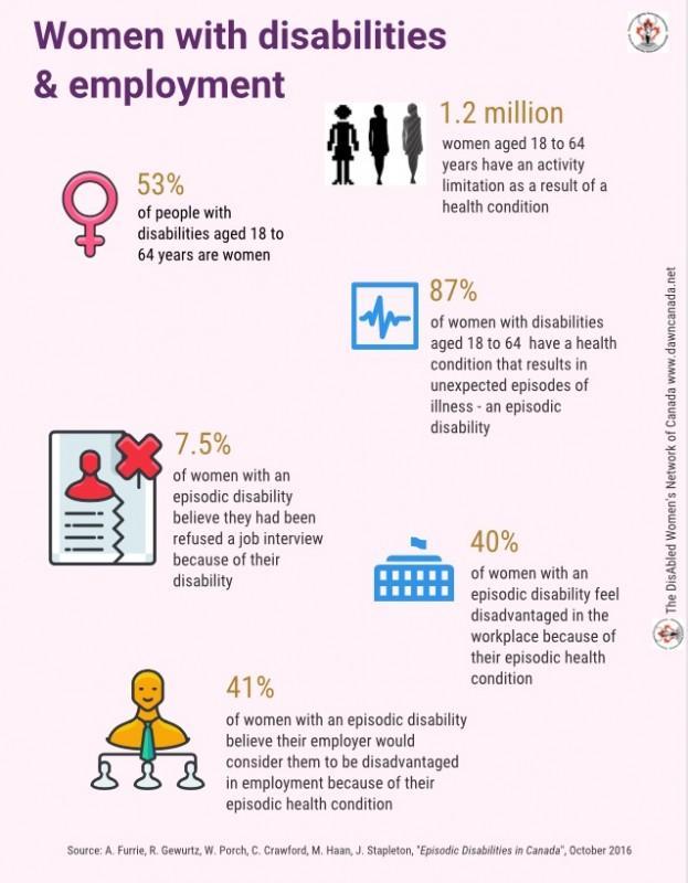 Infographic EN